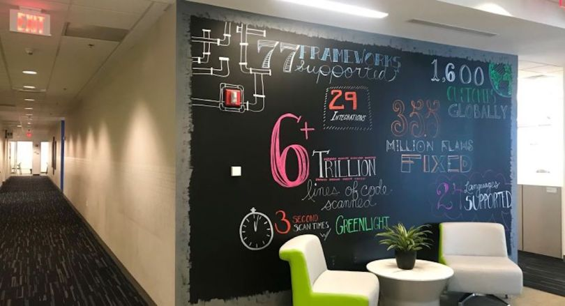 9 Boston Cyber Security Companies You Should Know Built